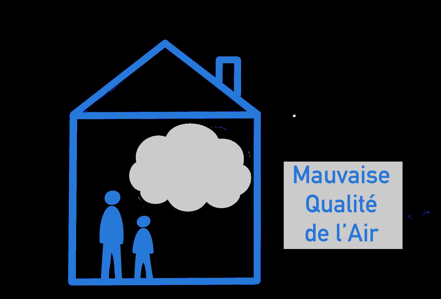 La Qualité de l'Air Intérieur et ses enjeux
